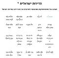 תמונת אתר תדירות ישראלית